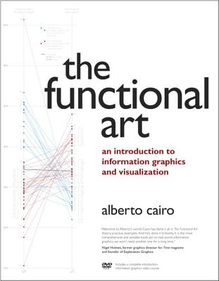 The Functional Art By Cairo, Alberto